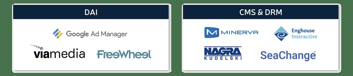 E+-premium-logos